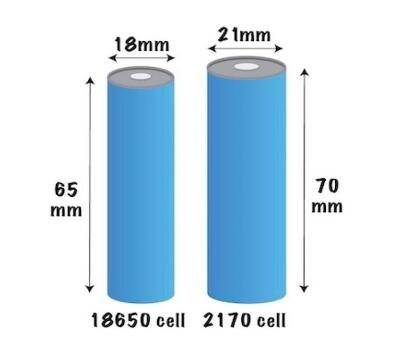 Battery Cell 2170 >> Tesla's Mass Production of 21700 Battery - DNK, Lithium ion Battery Pack Manufacturer and Supplier